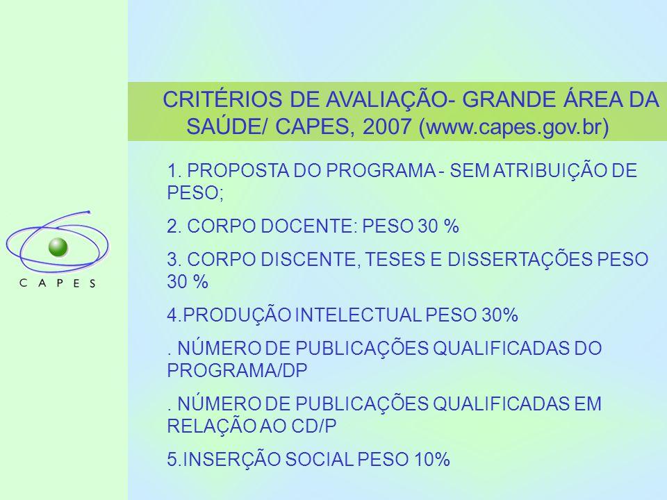 SISTEMA DE INDICADORES DE RESULTADOS OBJETIVOS: SERVIR DE FERRAMENTA AUXILIAR NA AVALIAÇÃO DOS PROGRAMAS, TENDO COMO BASE DOIS INDICADORES:.