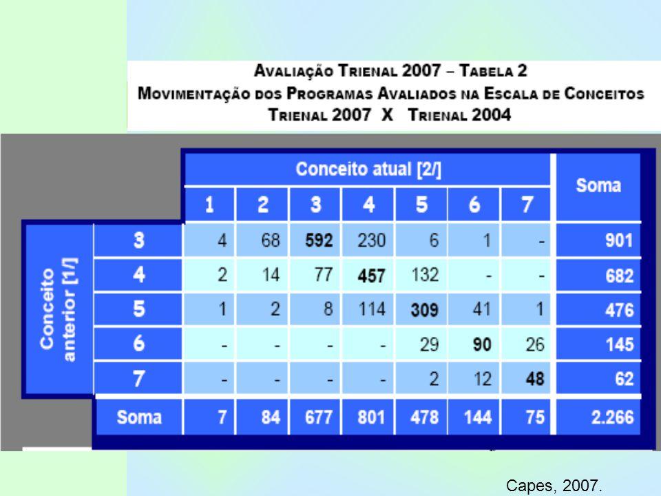 TENDÊNCIAS DAS POLÍTICAS DE INVESTIMENTO NO SETOR SAÚDE VERSUS PESQUISA 1.Como a pesquisa em saúde é financiada no Brasil.