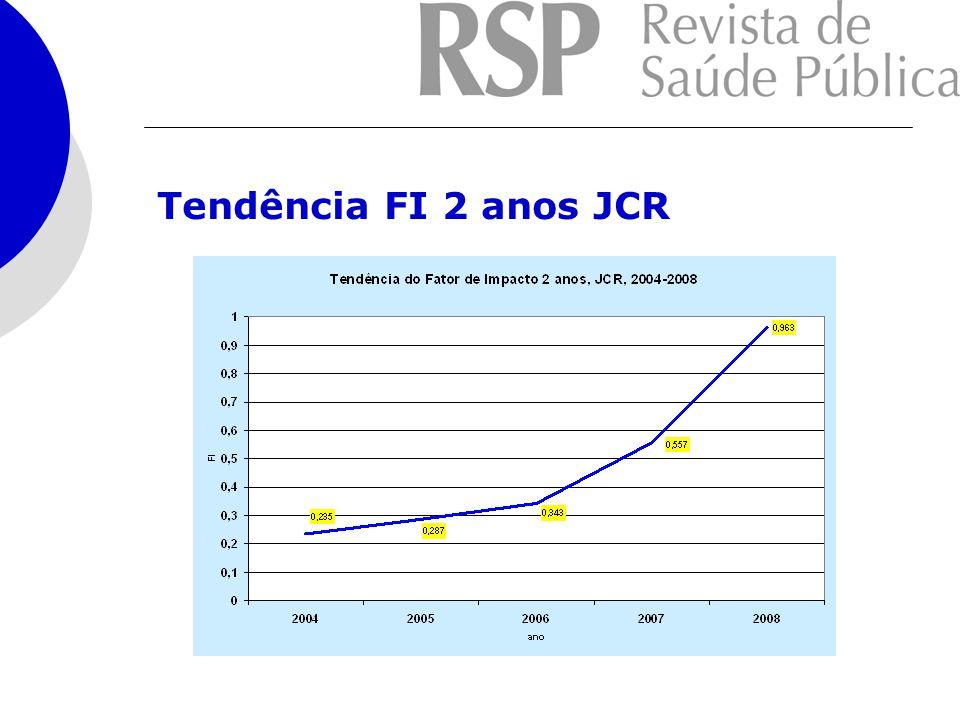 Tendência FI 2 anos JCR