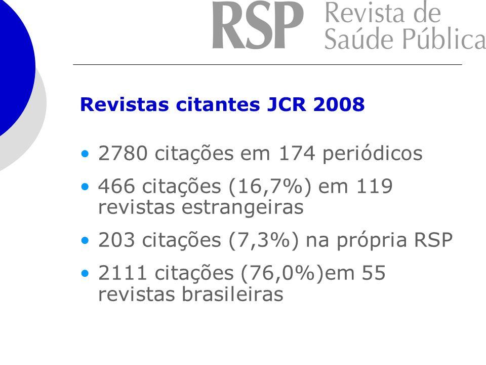 Revistas citantes JCR 2008 2780 citações em 174 periódicos 466 citações (16,7%) em 119 revistas estrangeiras 203 citações (7,3%) na própria RSP 2111 citações (76,0%)em 55 revistas brasileiras
