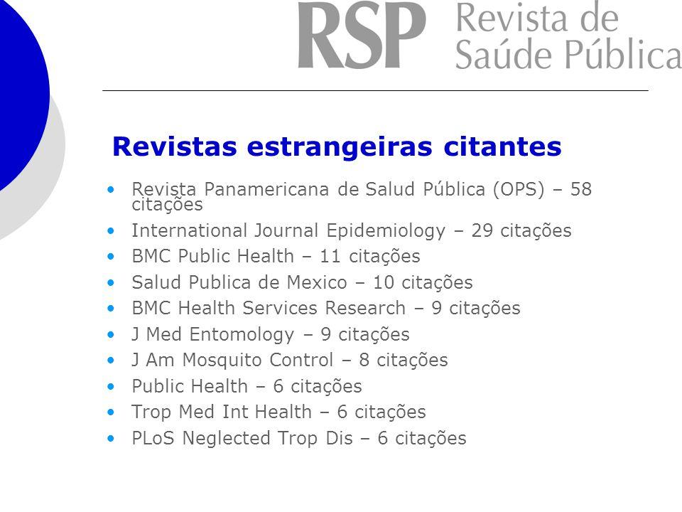 Revistas estrangeiras citantes Revista Panamericana de Salud Pública (OPS) – 58 citações International Journal Epidemiology – 29 citações BMC Public H