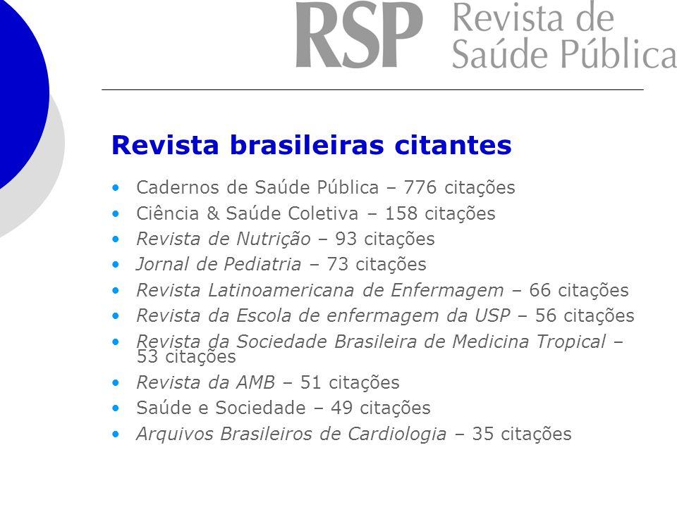 Revista brasileiras citantes Cadernos de Saúde Pública – 776 citações Ciência & Saúde Coletiva – 158 citações Revista de Nutrição – 93 citações Jornal