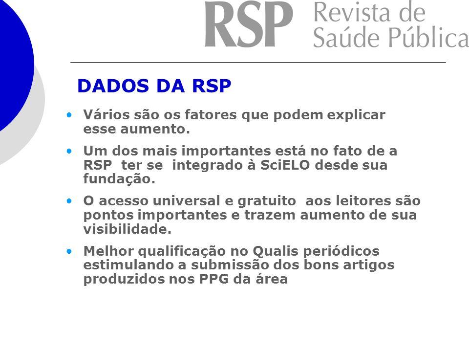 DADOS DA RSP Vários são os fatores que podem explicar esse aumento. Um dos mais importantes está no fato de a RSP ter se integrado à SciELO desde sua