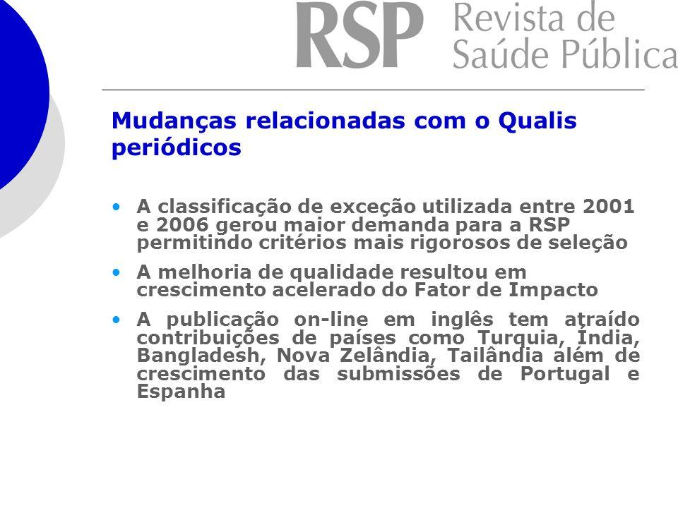 Mudanças relacionadas com o Qualis periódicos A classificação de exceção utilizada entre 2001 e 2006 gerou maior demanda para a RSP permitindo critéri