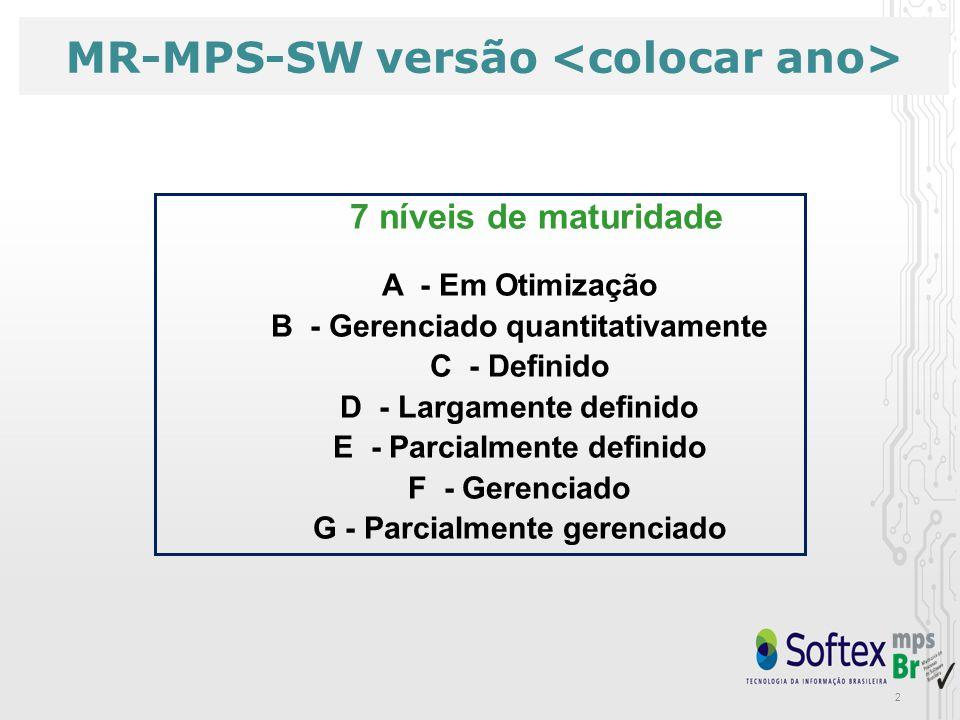 2 Modelo de Referência 7 níveis de maturidade A - Em Otimização B - Gerenciado quantitativamente C - Definido D - Largamente definido E - Parcialmente definido F - Gerenciado G - Parcialmente gerenciado MR-MPS-SW versão