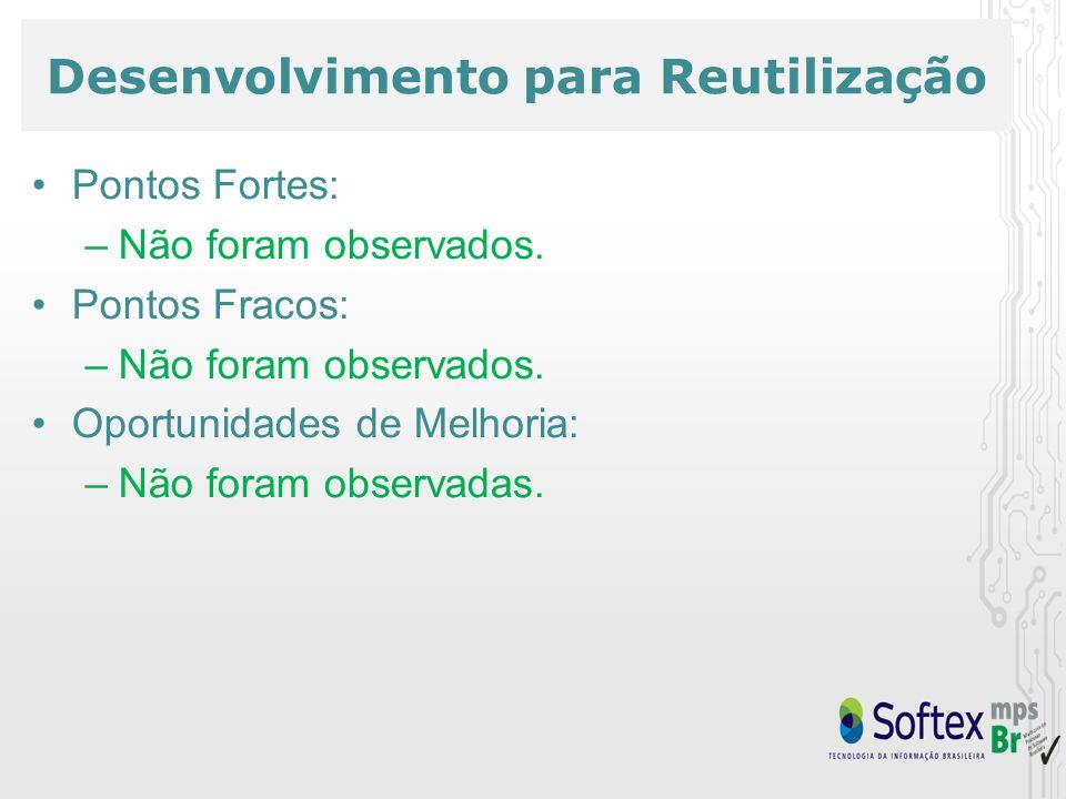 Desenvolvimento para Reutilização Pontos Fortes: –Não foram observados.