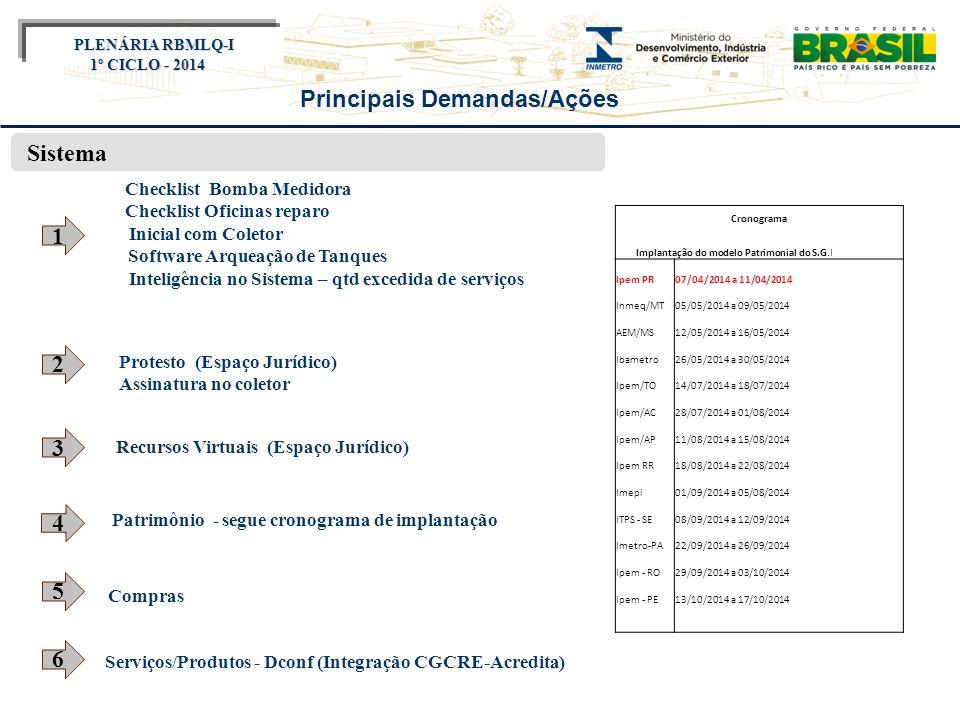 Título do evento Principais Demandas/Ações PLENÁRIA RBMLQ-I PLENÁRIA RBMLQ-I 1º CICLO - 2014 Sistema 1 Checklist Bomba Medidora Checklist Oficinas reparo Inicial com Coletor Software Arqueação de Tanques Inteligência no Sistema – qtd excedida de serviços 2 Protesto (Espaço Jurídico) Assinatura no coletor 3 Recursos Virtuais (Espaço Jurídico) 4 Patrimônio - segue cronograma de implantação Cronograma Implantação do modelo Patrimonial do S.G.I Ipem PR07/04/2014 a 11/04/2014 Inmeq/MT05/05/2014 a 09/05/2014 AEM/MS12/05/2014 a 16/05/2014 Ibametro26/05/2014 a 30/05/2014 Ipem/TO14/07/2014 a 18/07/2014 Ipem/AC28/07/2014 a 01/08/2014 Ipem/AP11/08/2014 a 15/08/2014 Ipem RR18/08/2014 a 22/08/2014 Imepi01/09/2014 a 05/08/2014 ITPS - SE08/09/2014 a 12/09/2014 Imetro-PA22/09/2014 a 26/09/2014 Ipem - RO29/09/2014 a 03/10/2014 Ipem - PE13/10/2014 a 17/10/2014 5 6 Compras Serviços/Produtos - Dconf (Integração CGCRE-Acredita)
