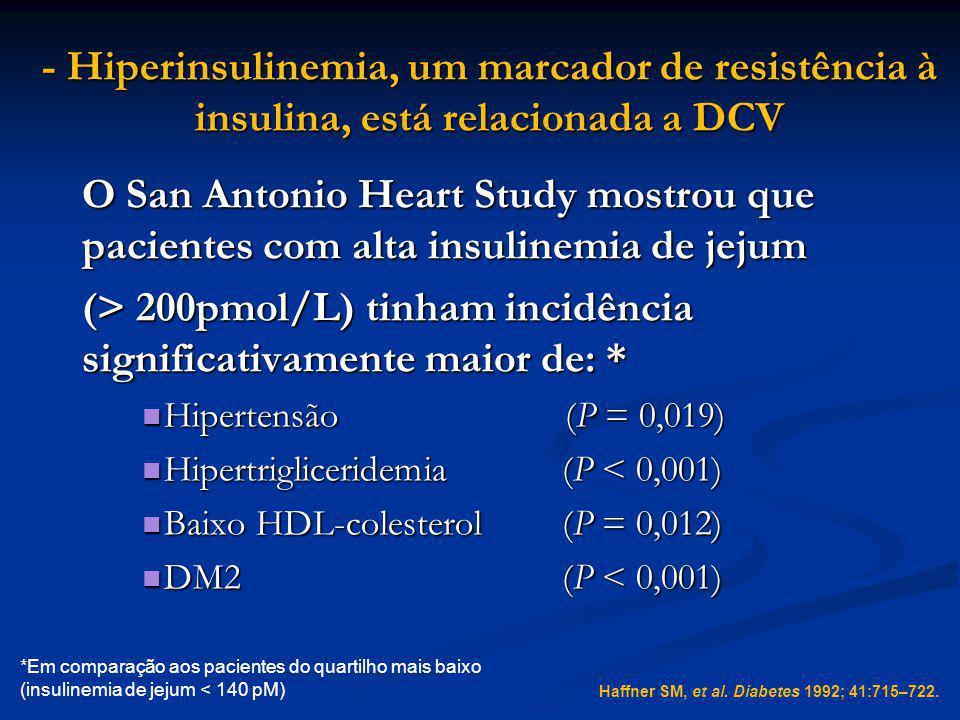 Haffner SM, et al. Diabetes 1992; 41:715–722. - Hiperinsulinemia, um marcador de resistência à insulina, está relacionada a DCV O San Antonio Heart St
