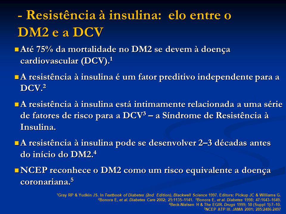 Até 75% da mortalidade no DM2 se devem à doença cardiovascular (DCV). 1 Até 75% da mortalidade no DM2 se devem à doença cardiovascular (DCV). 1 A resi
