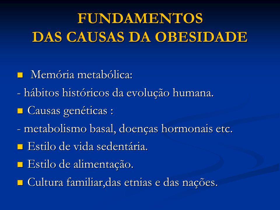 FUNDAMENTOS DAS CAUSAS DA OBESIDADE Memória metabólica: Memória metabólica: - hábitos históricos da evolução humana. Causas genéticas : Causas genétic