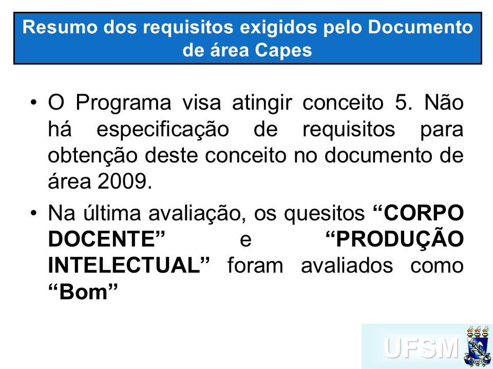 UFSM Resumo dos requisitos exigidos pelo Documento de área Capes O Programa visa atingir conceito 5.