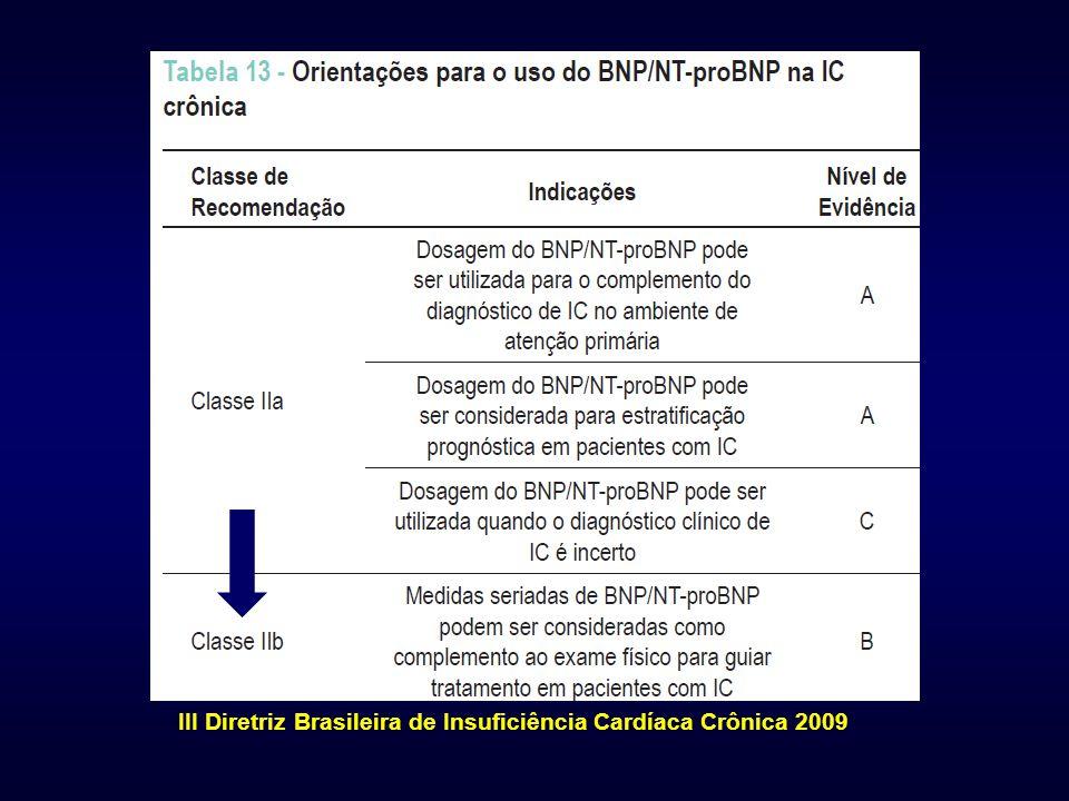 III Diretriz Brasileira de Insuficiência Cardíaca Crônica 2009