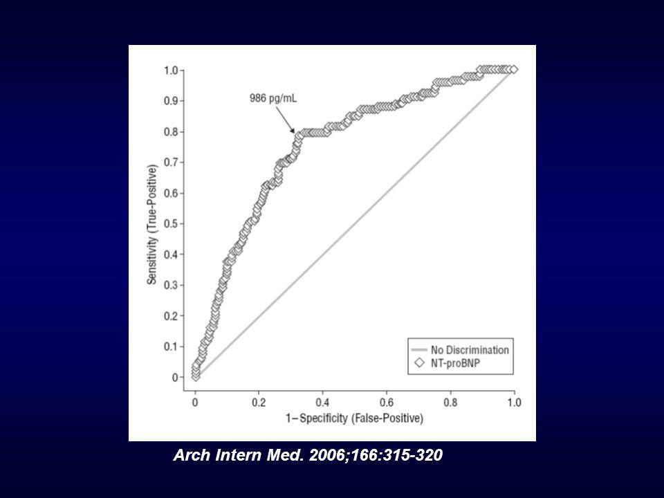 Arch Intern Med. 2006;166:315-320