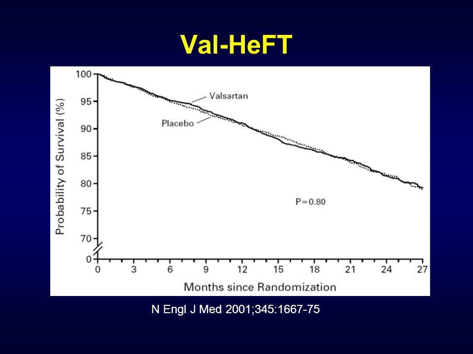 Val-HeFT N Engl J Med 2001;345:1667-75