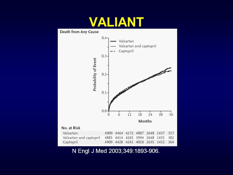 VALIANT N Engl J Med 2003;349:1893-906.