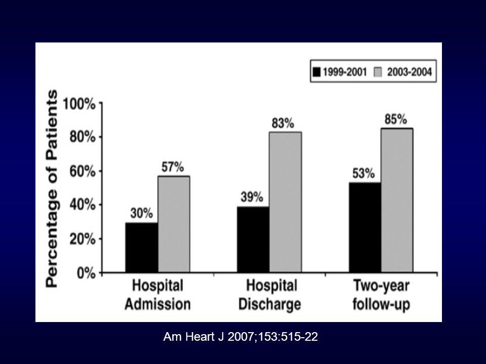 Am Heart J 2007;153:515-22