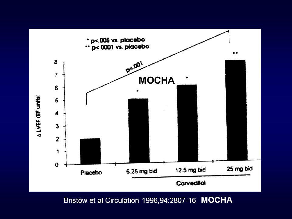 Bristow et al Circulation 1996,94:2807-16 MOCHA MOCHA