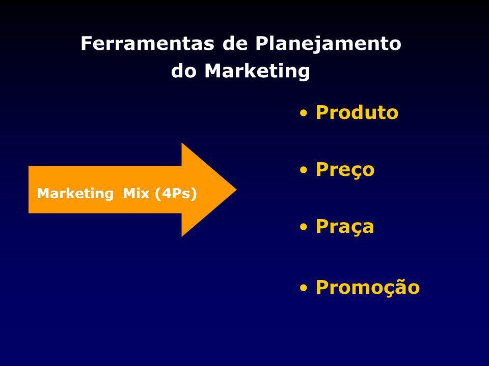 Ferramentas de Planejamento do Marketing Marketing Mix (4Ps) Produto Preço Praça Promoção