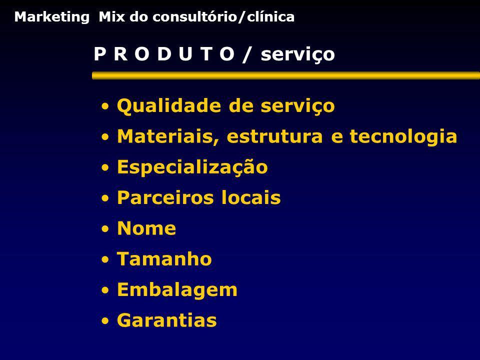 P R O D U T O / serviço Marketing Mix do consultório/clínica Qualidade de serviço Nome Embalagem Garantias Materiais, estrutura e tecnologia Parceiros locais Tamanho Especialização