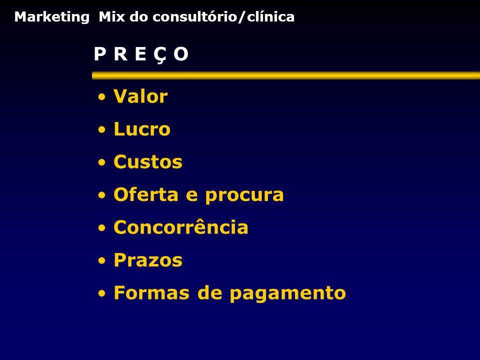 P R E Ç O Marketing Mix do consultório/clínica Valor Concorrência Prazos Oferta e procura Custos Lucro Formas de pagamento