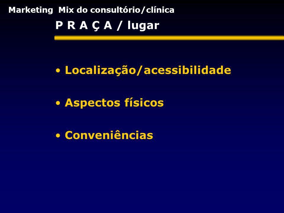 P R A Ç A / lugar Conveniências Localização/acessibilidade Aspectos físicos Marketing Mix do consultório/clínica