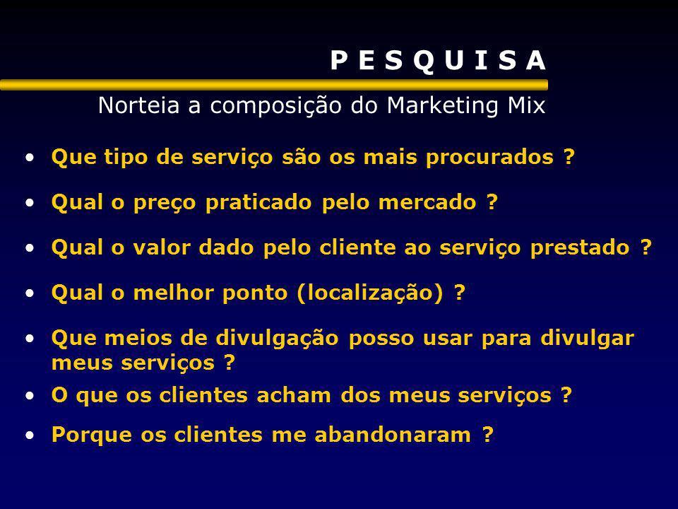 P E S Q U I S A Norteia a composição do Marketing Mix Que tipo de serviço são os mais procurados .
