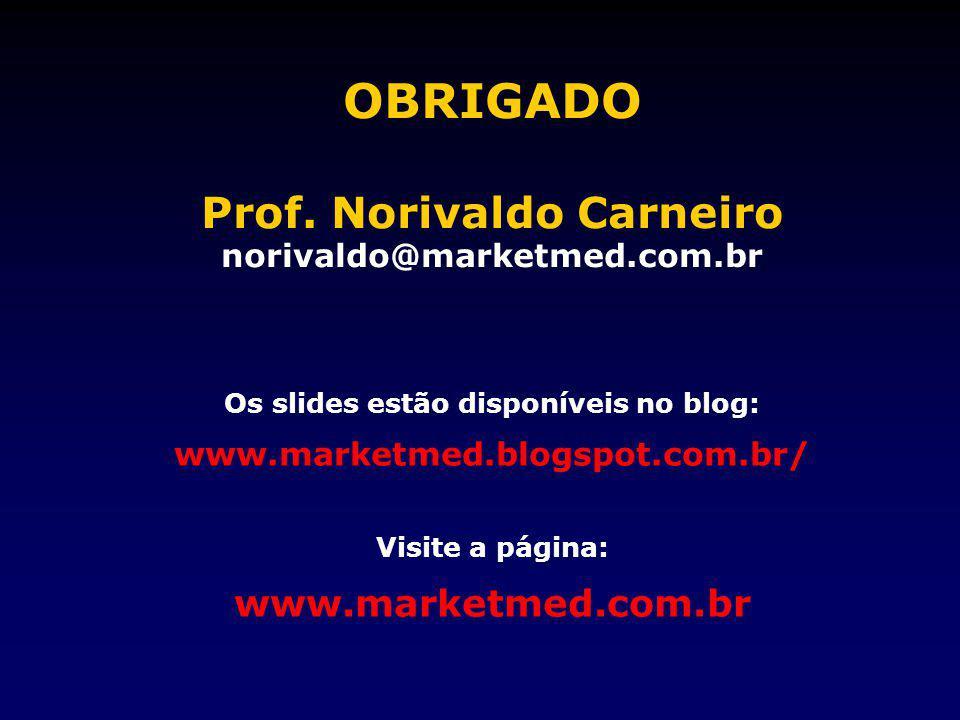 OBRIGADO Prof.