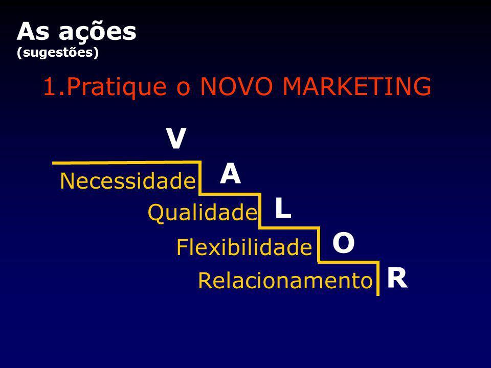 V L A R O As ações (sugestões) Necessidade Qualidade Flexibilidade Relacionamento 1.Pratique o NOVO MARKETING