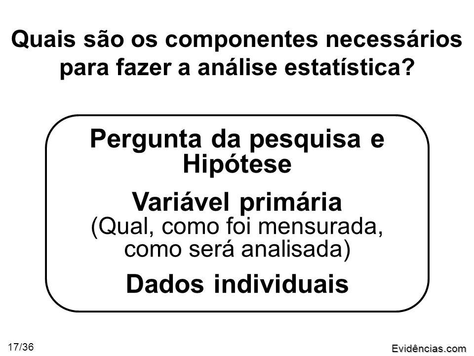 Evidências.com 17/36 Pergunta da pesquisa e Hipótese Variável primária (Qual, como foi mensurada, como será analisada) Dados individuais Quais são os componentes necessários para fazer a análise estatística