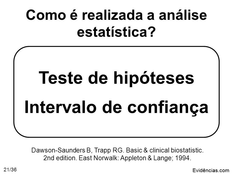 Evidências.com 21/36 Teste de hipóteses Intervalo de confiança Como é realizada a análise estatística.