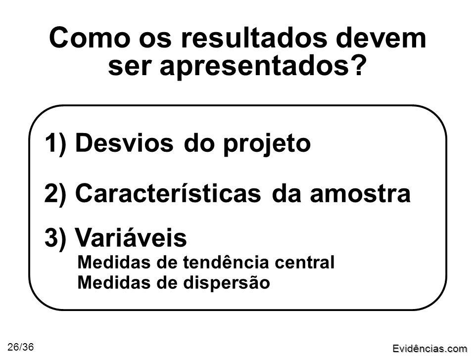 Evidências.com 26/36 1) Desvios do projeto 2) Características da amostra 3) Variáveis Medidas de tendência central Medidas de dispersão Como os resultados devem ser apresentados?