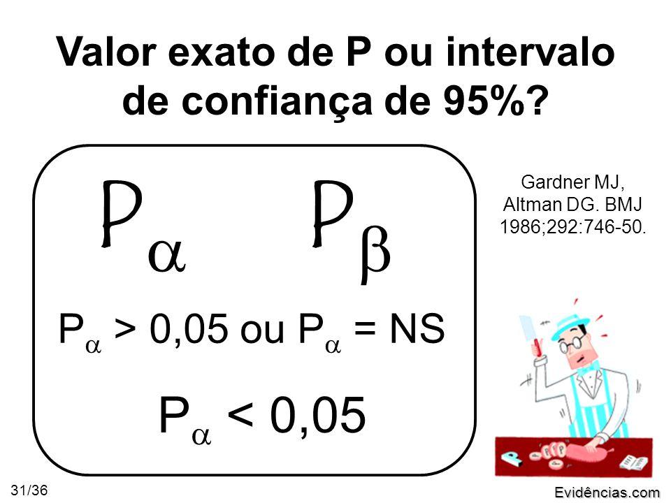 Evidências.com 31/36 Valor exato de P ou intervalo de confiança de 95%.