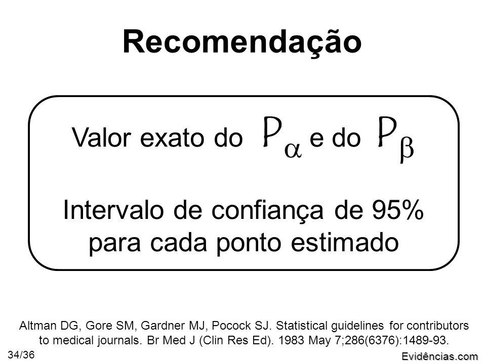 Evidências.com 34/36 Valor exato do P  e do P  Intervalo de confiança de 95% para cada ponto estimado Altman DG, Gore SM, Gardner MJ, Pocock SJ.