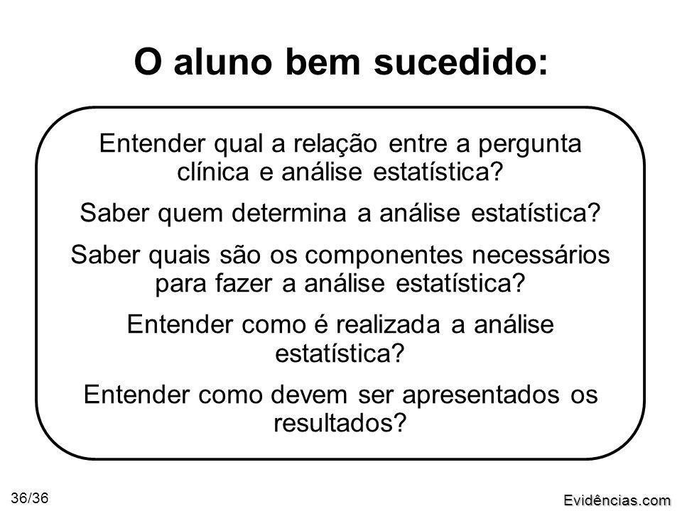 Evidências.com 36/36 Entender qual a relação entre a pergunta clínica e análise estatística.