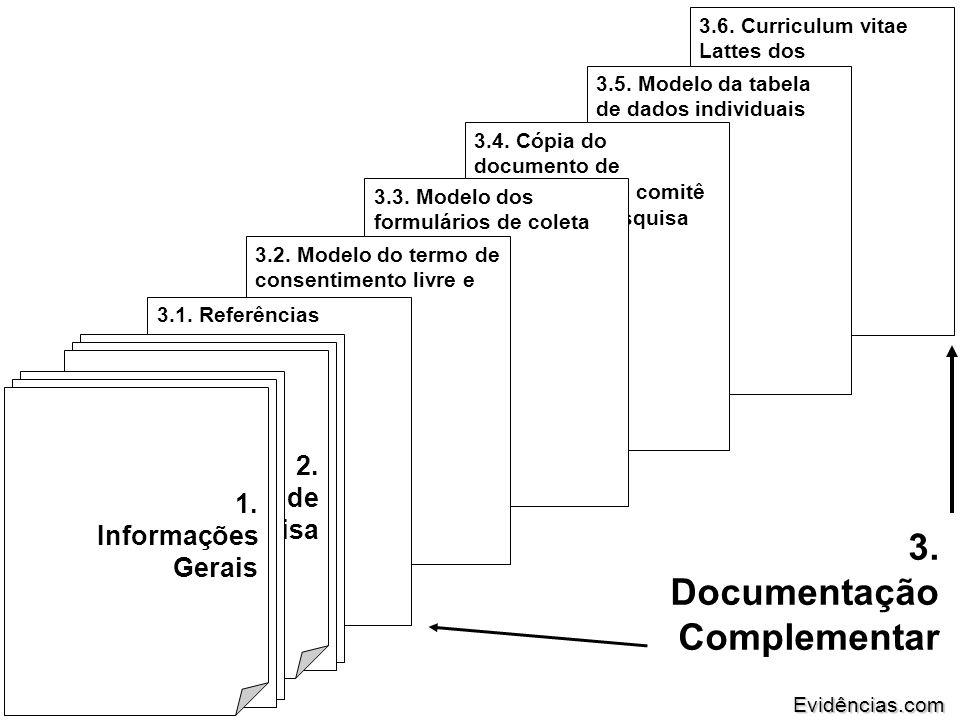 Evidências.com 6/36 3.6. Curriculum vitae Lattes dos pesquisadores envolvidos 3.5.