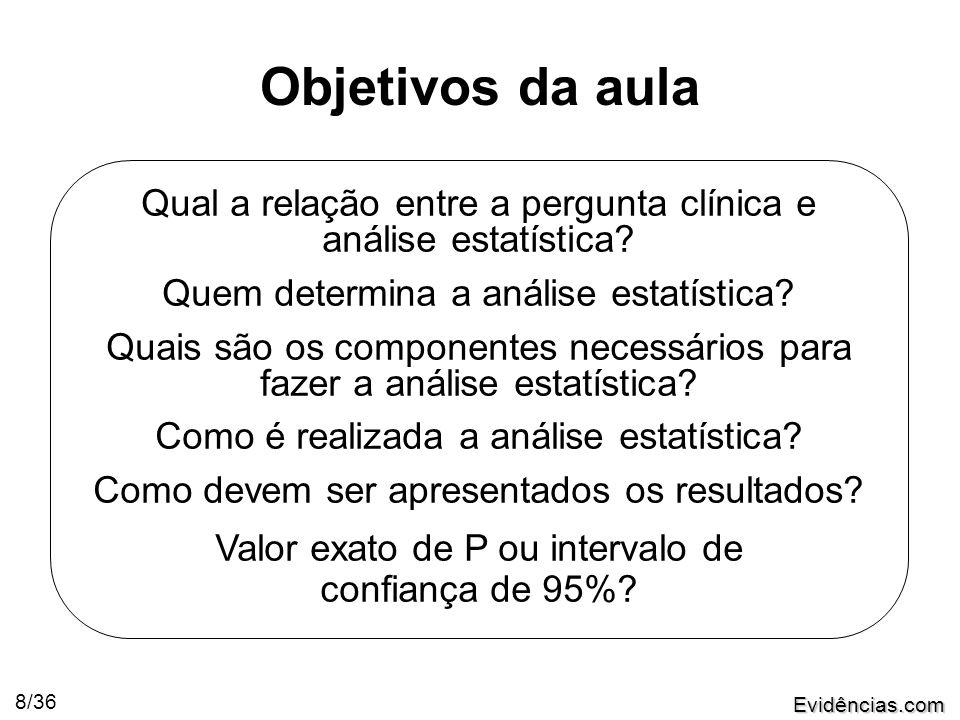Evidências.com 8/36 Qual a relação entre a pergunta clínica e análise estatística.