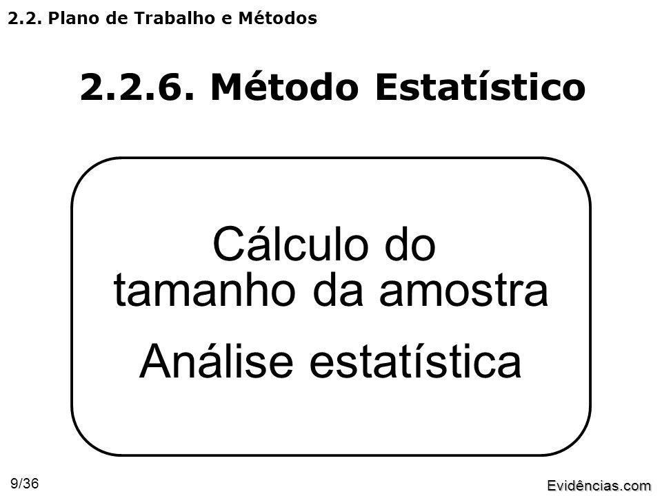 Evidências.com 9/36 Cálculo do tamanho da amostra Análise estatística 2.2.6.