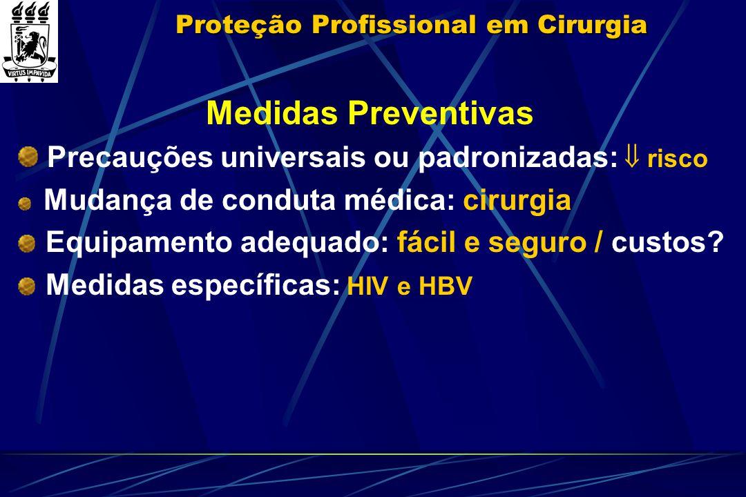 Proteção Profissional em Cirurgia Medidas Preventivas Precauções universais ou padronizadas:  risco Mudança de conduta médica: cirurgia Equipamento a