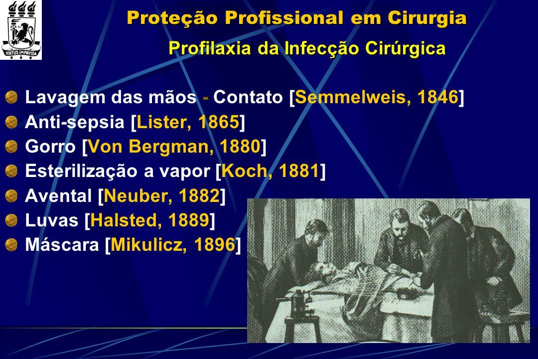 Proteção Profissional em Cirurgia Profilaxia da Infecção Cirúrgica Profilaxia da Infecção Cirúrgica Lavagem das mãos - Contato [Semmelweis, 1846] Anti