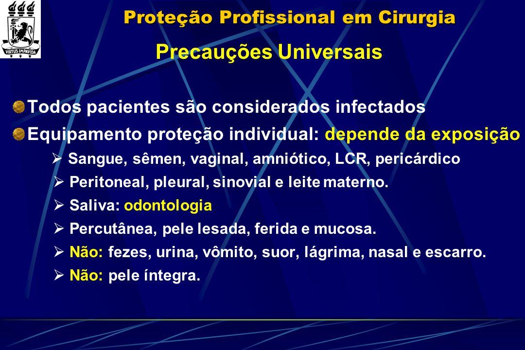 Precauções Universais Todos pacientes são considerados infectados Equipamento proteção individual: depende da exposição  Sangue, sêmen, vaginal, amni