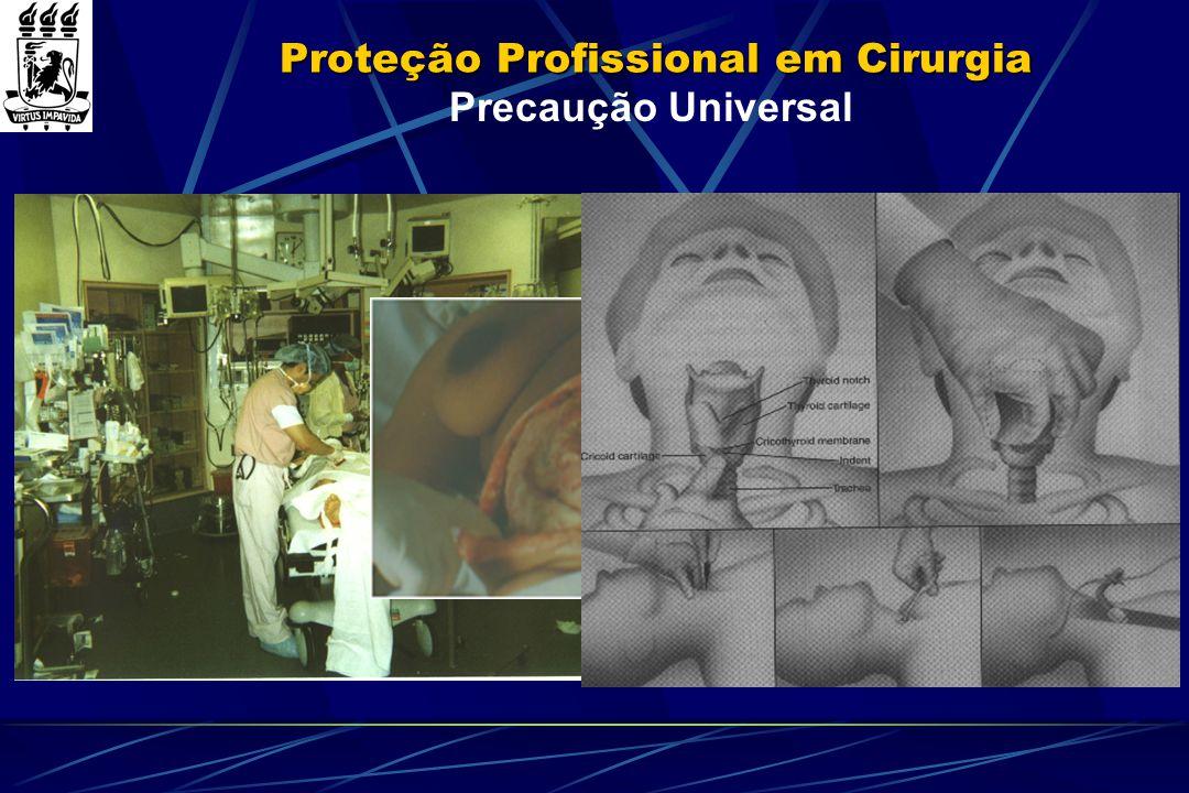 Proteção Profissional em Cirurgia Precaução Universal