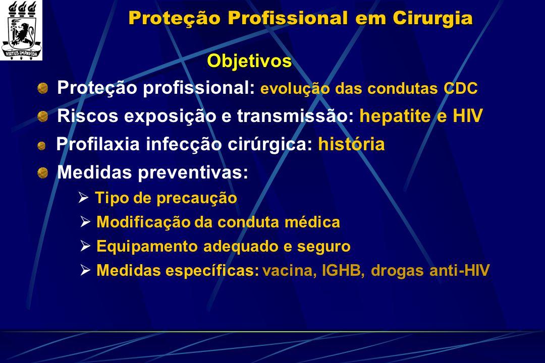 Proteção Profissional em Cirurgia Objetivos Objetivos Proteção profissional: evolução das condutas CDC Riscos exposição e transmissão: hepatite e HIV