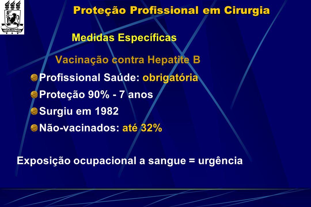 Proteção Profissional em Cirurgia Medidas Específicas Vacinação contra Hepatite B Profissional Saúde: obrigatória Proteção 90% - 7 anos Surgiu em 1982