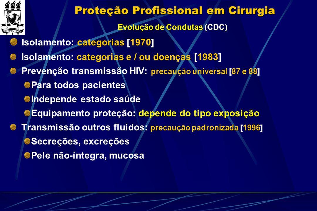 Proteção Profissional em Cirurgia Riscos de exposição e mecanismos de transmissão Hepatite e HIV CCIH-HUCFF-UERJ: 839 acidentes / 6 anos Auxiliar enfermagem = 39,6% Médico: staff / Residente = 23,4% Estagiário medicina = 11,8% Pessoal limpeza = 9,2% Enfermagem = 8,2% Pessoal laboratório = 7,4% Fisioterapeutas = 0,24% Outros = 0,4% Bravo Neto GP; Magalhães ACG, Bol Inform CBC, 99