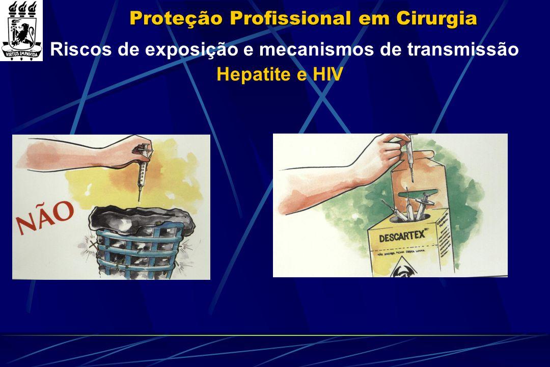 Proteção Profissional em Cirurgia Riscos de exposição Hepatite e HIV Vias de transmissão Percutânea: > risco Pele não-íntegra: dermatite Mucosa íntegra