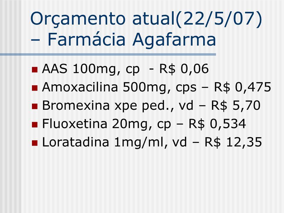 Orçamento atual(22/5/07) – Farmácia Agafarma AAS 100mg, cp - R$ 0,06 Amoxacilina 500mg, cps – R$ 0,475 Bromexina xpe ped., vd – R$ 5,70 Fluoxetina 20mg, cp – R$ 0,534 Loratadina 1mg/ml, vd – R$ 12,35