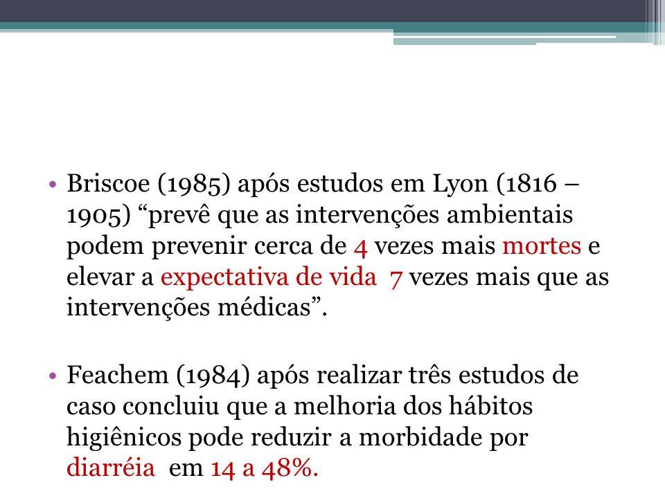 Briscoe (1985) após estudos em Lyon (1816 – 1905) prevê que as intervenções ambientais podem prevenir cerca de 4 vezes mais mortes e elevar a expectativa de vida 7 vezes mais que as intervenções médicas .