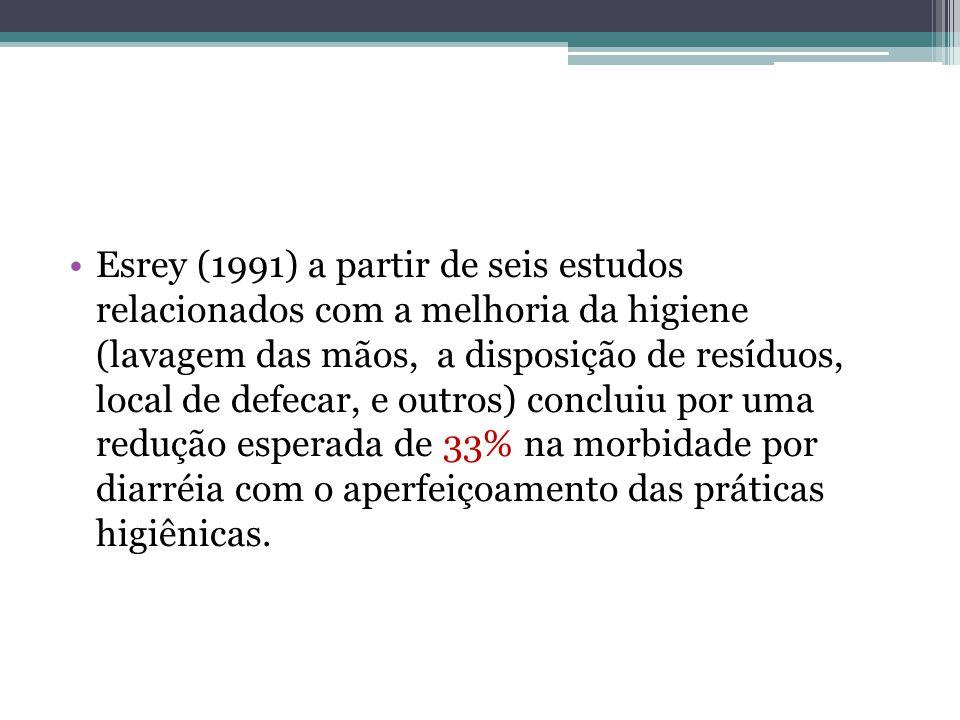 Esrey (1991) a partir de seis estudos relacionados com a melhoria da higiene (lavagem das mãos, a disposição de resíduos, local de defecar, e outros) concluiu por uma redução esperada de 33% na morbidade por diarréia com o aperfeiçoamento das práticas higiênicas.