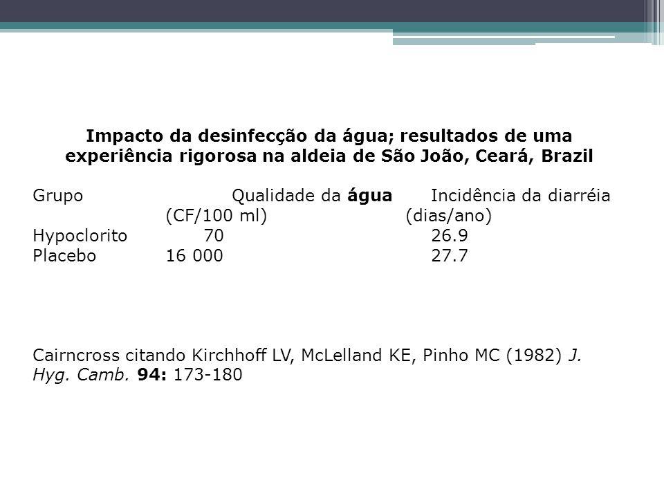 Impacto da desinfecção da água; resultados de uma experiência rigorosa na aldeia de São João, Ceará, Brazil GrupoQualidade da águaIncidência da diarréia (CF/100 ml) (dias/ano) Hypoclorito 7026.9 Placebo16 00027.7 Cairncross citando Kirchhoff LV, McLelland KE, Pinho MC (1982) J.