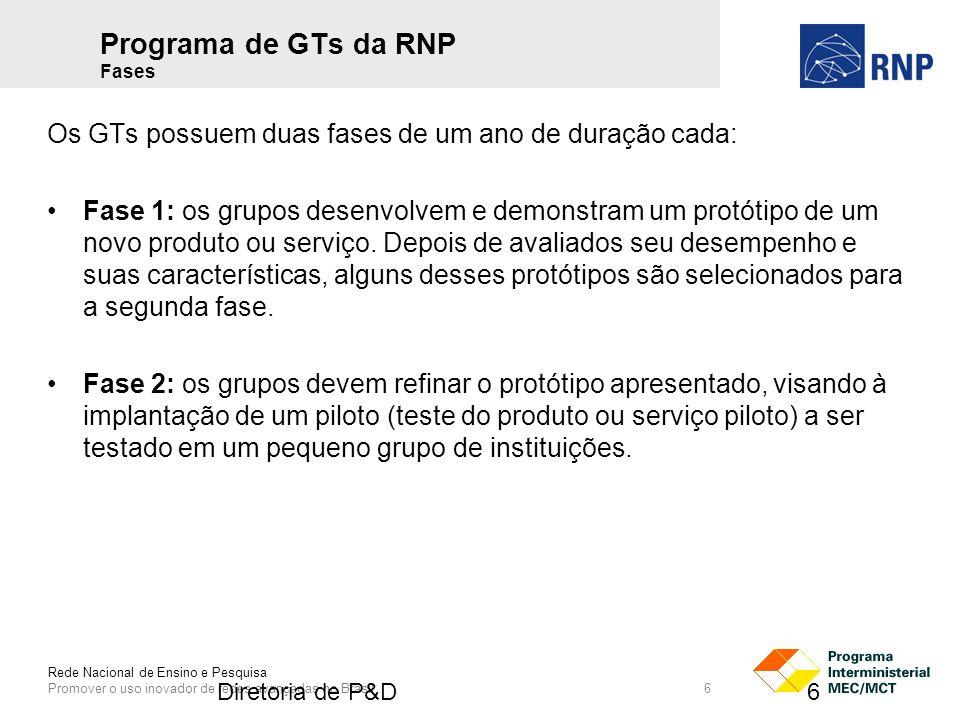 Rede Nacional de Ensino e Pesquisa Promover o uso inovador de redes avançadas no Brasil 6 Os GTs possuem duas fases de um ano de duração cada: Fase 1: os grupos desenvolvem e demonstram um protótipo de um novo produto ou serviço.